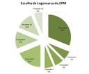 Eleição logomarca EPM.png