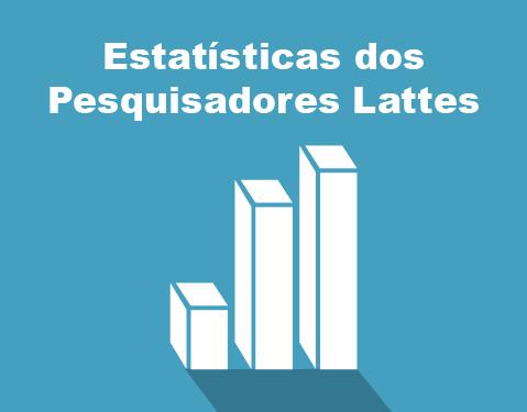 Estatísticas de pesquisas