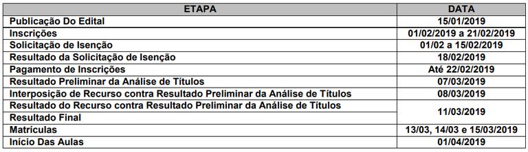 Cronograma especialização proeja.png