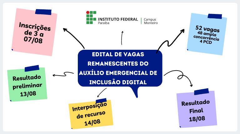 Banners Auxílio Digital (6).png