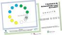 Convite - Seminário de Autoavaliação Local do ProfEPT - SAL - modelo - para compartilhar (1).jpg