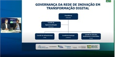 Rede apoia o acesso às capacidades técnicas e ao potencial de pesquisa, desenvolvimento e inovação (PD&I)