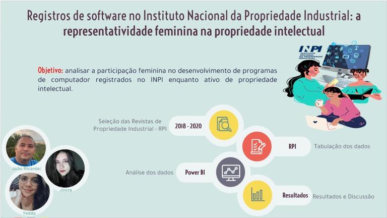 Pesquisa desenvolvida pelo IFPB mostra que são necessárias medidas assertivas para inclusão e permanência das mulheres em cursos na área de tecnologia