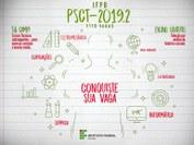 Campus Picuí divulga a 2ª Chamada da Lista de Espera para Pré-Matrícula dos candidatos classificados no PSCT 2019.2