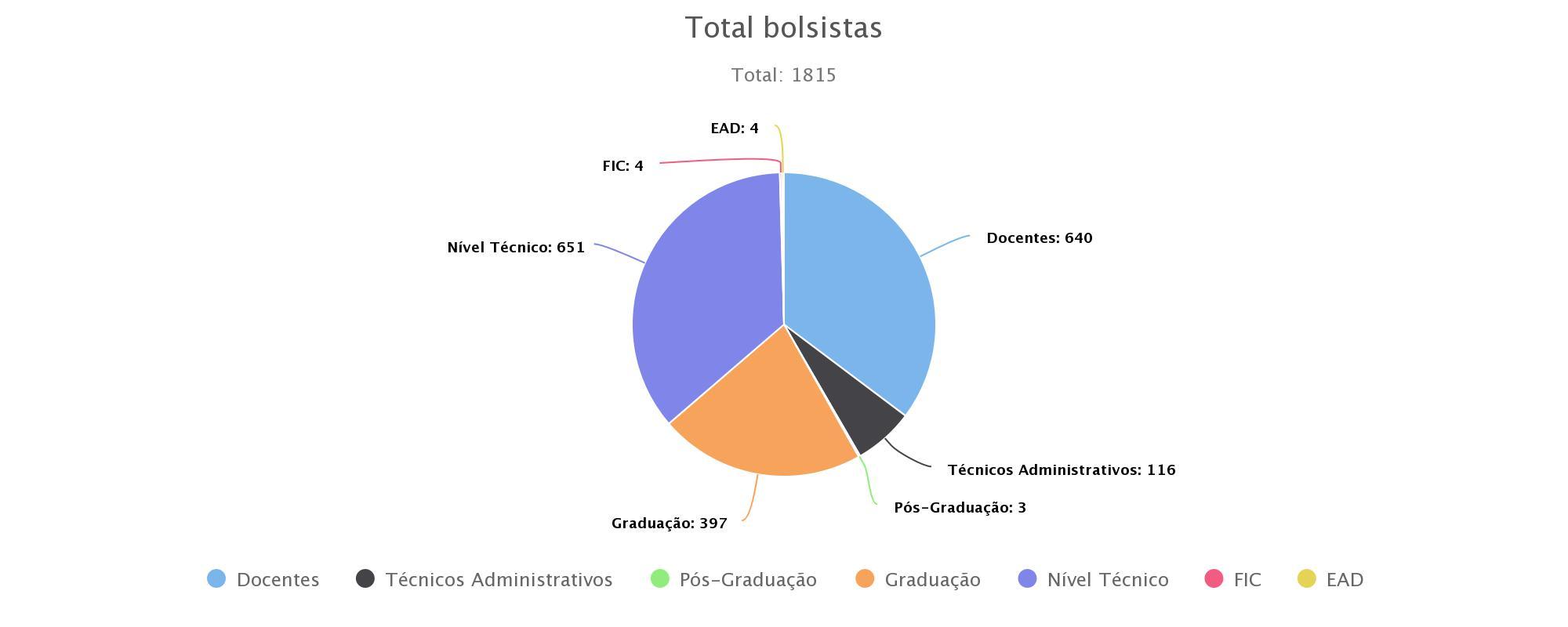 chart (14).jpeg